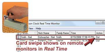 Clock Real Time - Gain Control of Your Business